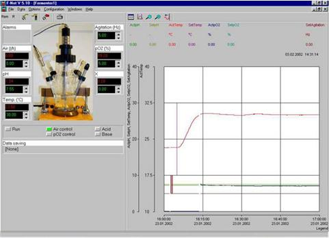 Easy to use fermentation and Cell culture software for LAMBDA MINIFOR fermenter-bioreactor